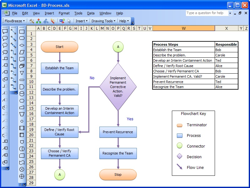 flowbreeze flowchart software free download and reviews