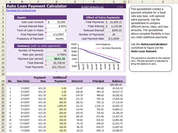 Car Payment Calculator: Credit Score: Credit Score Calculator Excel