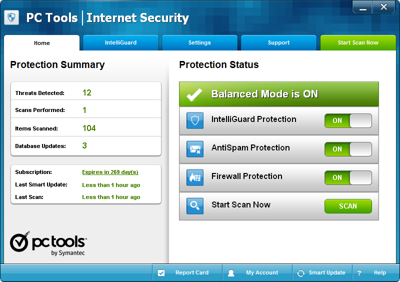 Pc Tools Internet Security Free Download And Reviews