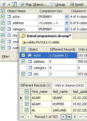 dbForge Data Compare for MySQL