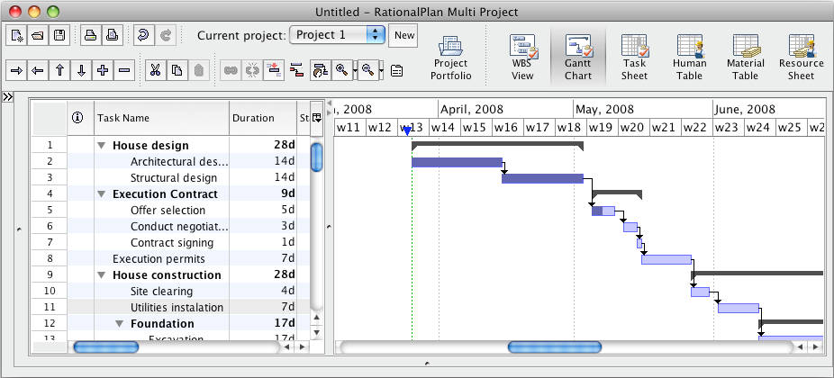 RationalPlan Multi Project for Mac 4.11.6
