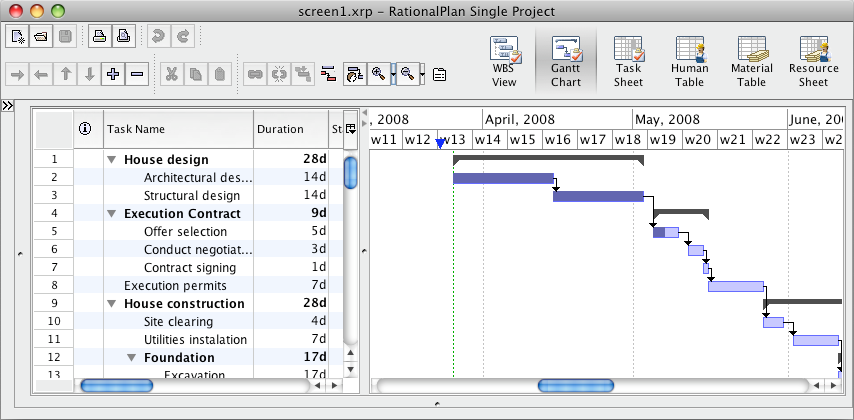 RationalPlan Single Project for Mac 4.11.6