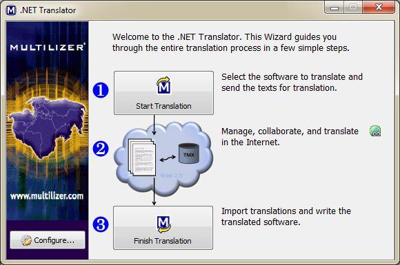 Multilizer Pdf Translator 2012 Full Crack Serial